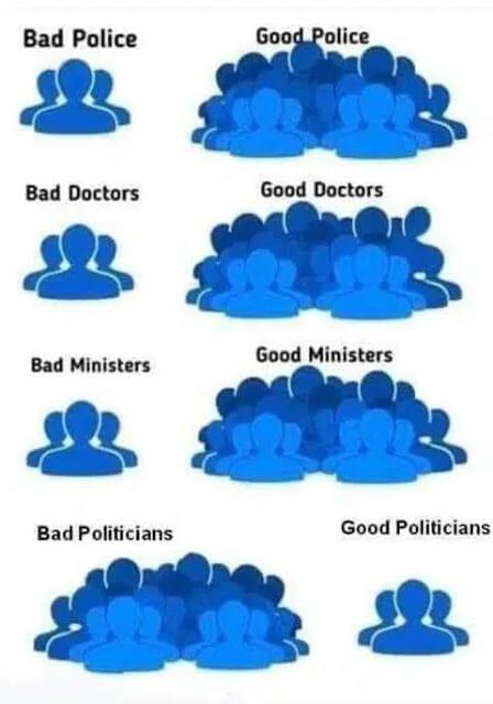 Bad vs. Good